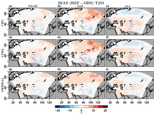 https://www.geosci-model-dev.net/12/5229/2019/gmd-12-5229-2019-f04