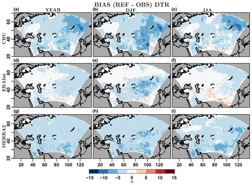 https://www.geosci-model-dev.net/12/5229/2019/gmd-12-5229-2019-f06