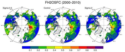 https://www.geosci-model-dev.net/12/5291/2019/gmd-12-5291-2019-f01