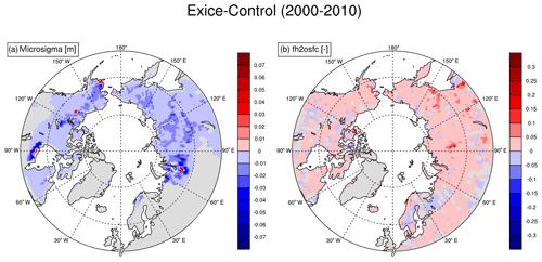 https://www.geosci-model-dev.net/12/5291/2019/gmd-12-5291-2019-f02