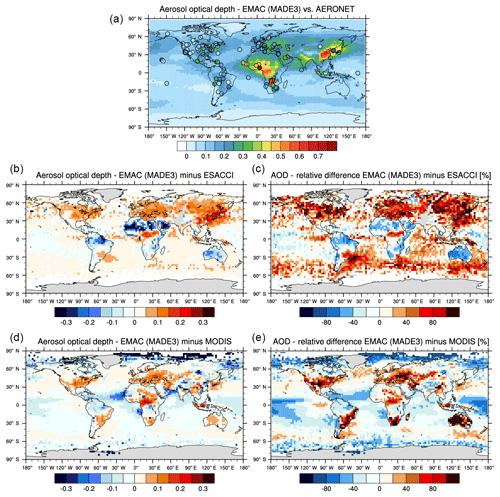https://www.geosci-model-dev.net/12/541/2019/gmd-12-541-2019-f10