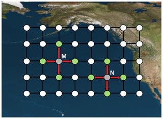 https://www.geosci-model-dev.net/12/613/2019/gmd-12-613-2019-f03