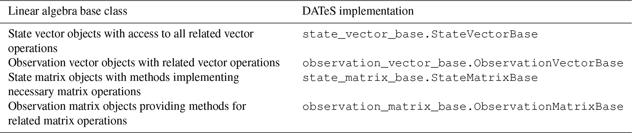 GMD - DATeS: a highly extensible data assimilation testing