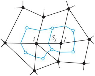 https://www.geosci-model-dev.net/12/651/2019/gmd-12-651-2019-f01