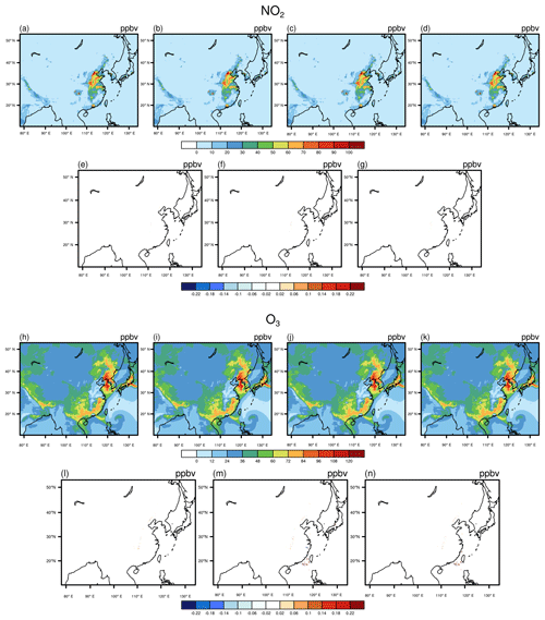 https://www.geosci-model-dev.net/12/749/2019/gmd-12-749-2019-f05