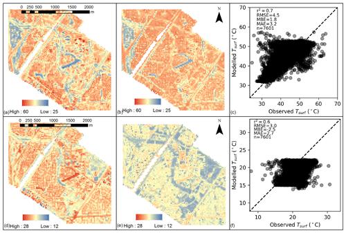 https://www.geosci-model-dev.net/12/785/2019/gmd-12-785-2019-f05