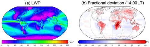 https://www.geosci-model-dev.net/12/829/2019/gmd-12-829-2019-f02