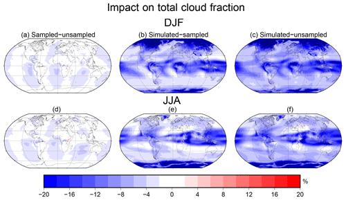 https://www.geosci-model-dev.net/12/829/2019/gmd-12-829-2019-f03