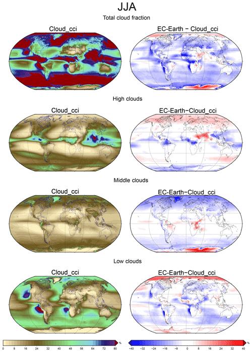 https://www.geosci-model-dev.net/12/829/2019/gmd-12-829-2019-f04