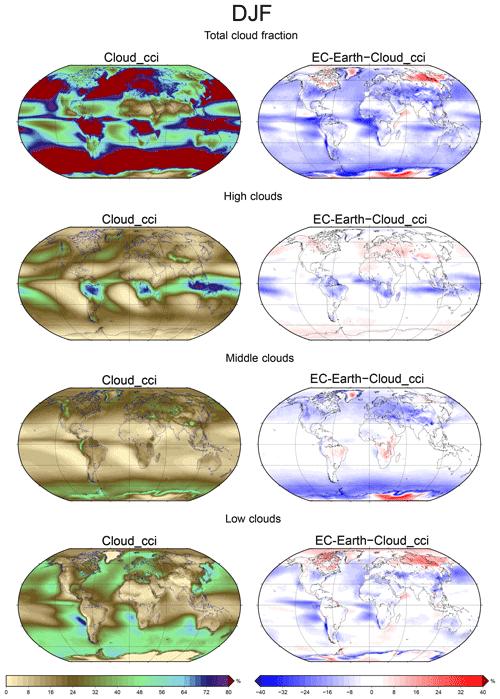 https://www.geosci-model-dev.net/12/829/2019/gmd-12-829-2019-f05