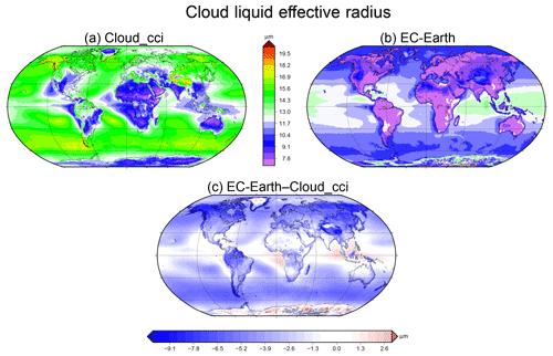 https://www.geosci-model-dev.net/12/829/2019/gmd-12-829-2019-f09