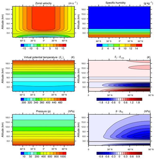 https://www.geosci-model-dev.net/12/879/2019/gmd-12-879-2019-f01