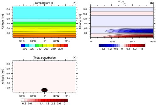 https://www.geosci-model-dev.net/12/879/2019/gmd-12-879-2019-f02