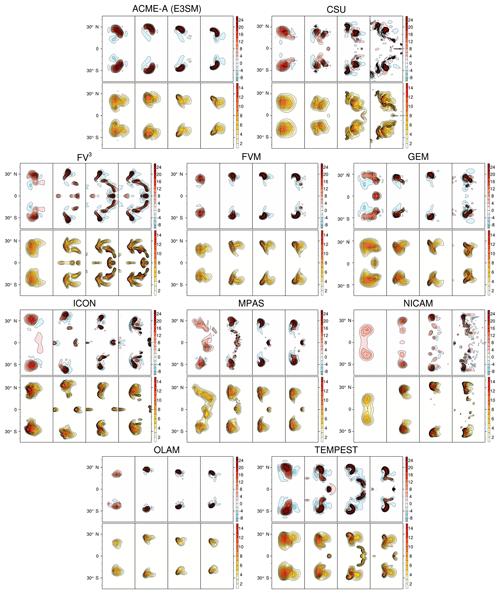 https://www.geosci-model-dev.net/12/879/2019/gmd-12-879-2019-f04