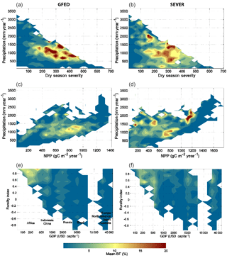 https://www.geosci-model-dev.net/12/89/2019/gmd-12-89-2019-f08