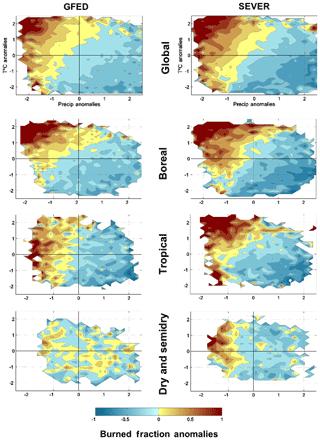 https://www.geosci-model-dev.net/12/89/2019/gmd-12-89-2019-f15