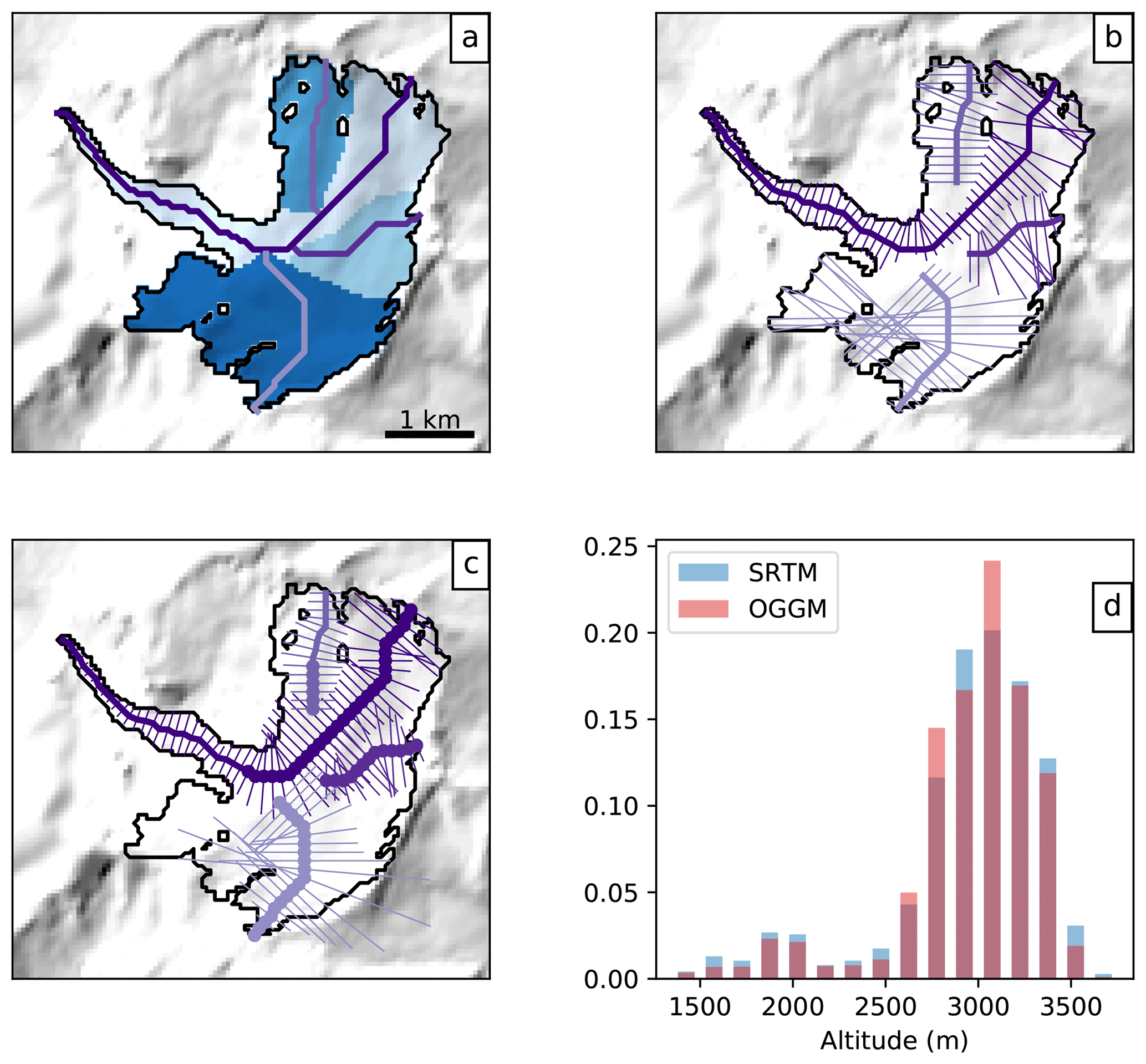 GMD - The Open Global Glacier Model (OGGM) v1 1