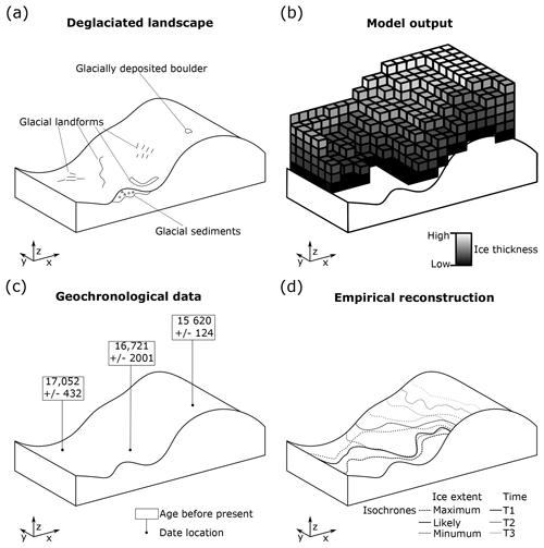 https://www.geosci-model-dev.net/12/933/2019/gmd-12-933-2019-f02