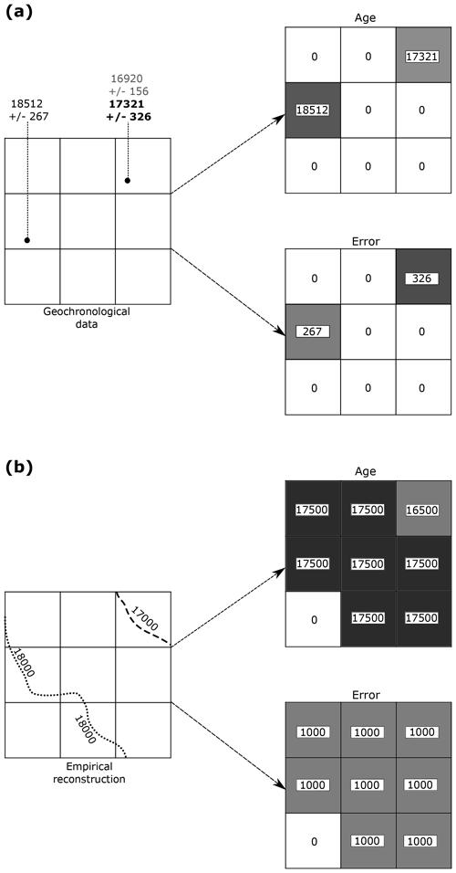 https://www.geosci-model-dev.net/12/933/2019/gmd-12-933-2019-f04