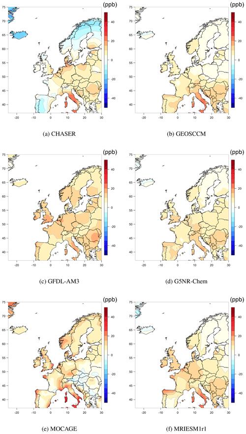https://www.geosci-model-dev.net/12/955/2019/gmd-12-955-2019-f05