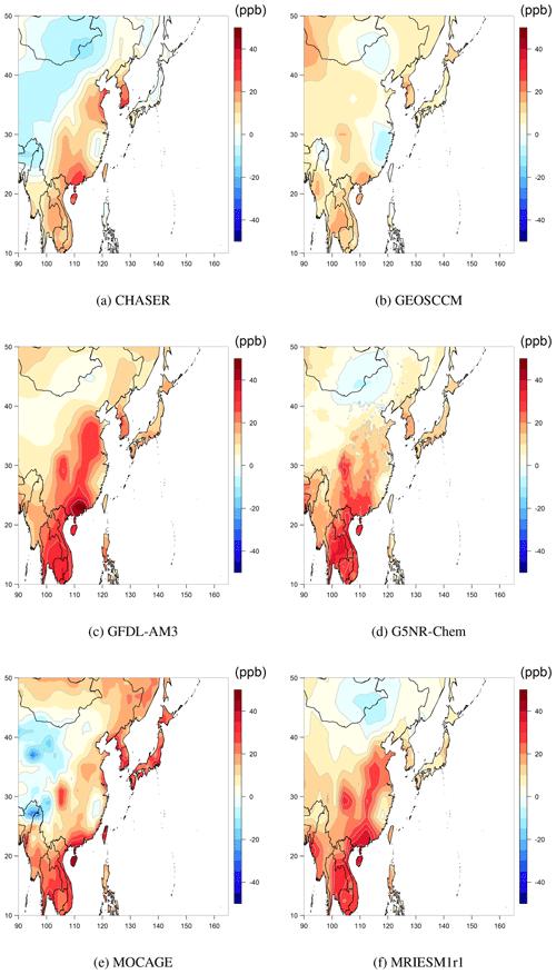 https://www.geosci-model-dev.net/12/955/2019/gmd-12-955-2019-f06