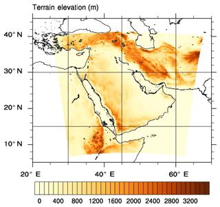 https://www.geosci-model-dev.net/12/979/2019/gmd-12-979-2019-f01
