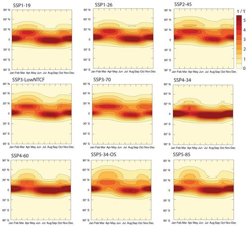 https://www.geosci-model-dev.net/12/989/2019/gmd-12-989-2019-f05