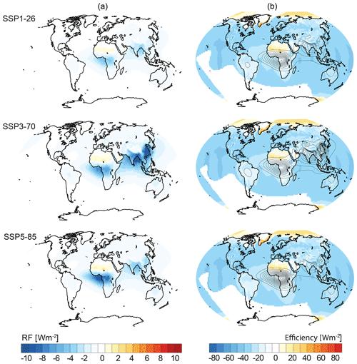 https://www.geosci-model-dev.net/12/989/2019/gmd-12-989-2019-f07