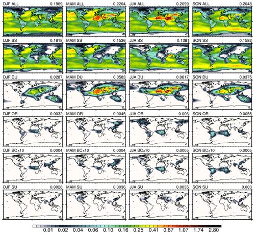 https://www.geosci-model-dev.net/13/1007/2020/gmd-13-1007-2020-f01