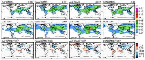 https://www.geosci-model-dev.net/13/1007/2020/gmd-13-1007-2020-f05