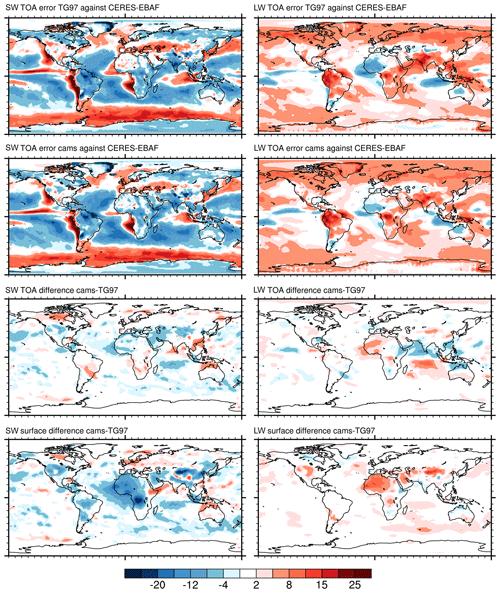 https://www.geosci-model-dev.net/13/1007/2020/gmd-13-1007-2020-f09