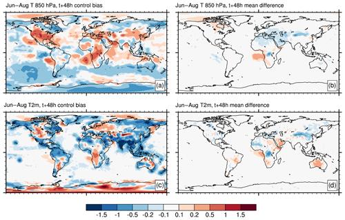 https://www.geosci-model-dev.net/13/1007/2020/gmd-13-1007-2020-f10