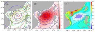 https://www.geosci-model-dev.net/13/1035/2020/gmd-13-1035-2020-f02