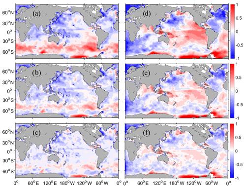 https://www.geosci-model-dev.net/13/1035/2020/gmd-13-1035-2020-f06