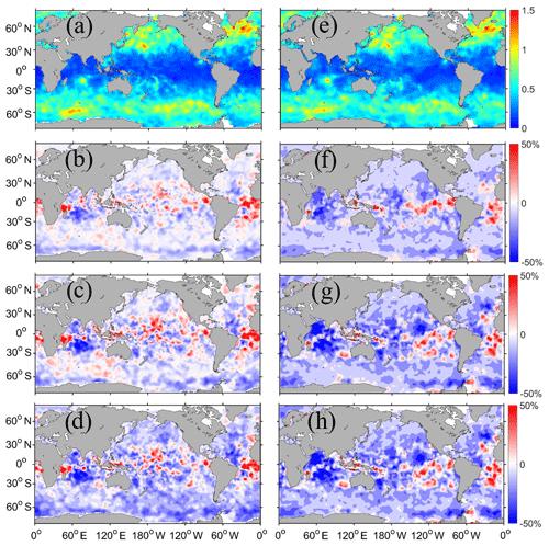 https://www.geosci-model-dev.net/13/1035/2020/gmd-13-1035-2020-f09