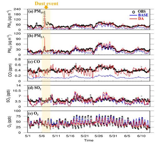 https://www.geosci-model-dev.net/13/1055/2020/gmd-13-1055-2020-f05