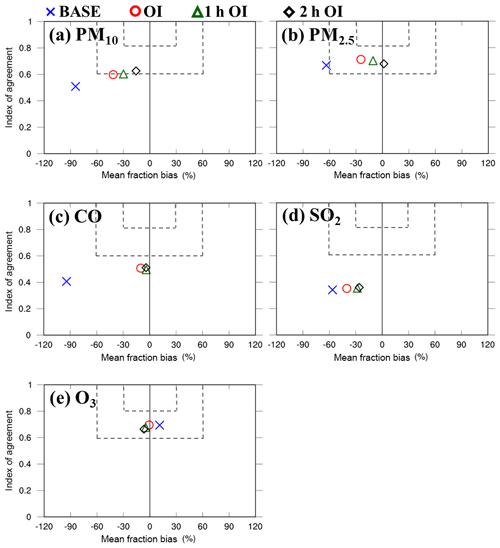 https://www.geosci-model-dev.net/13/1055/2020/gmd-13-1055-2020-f13