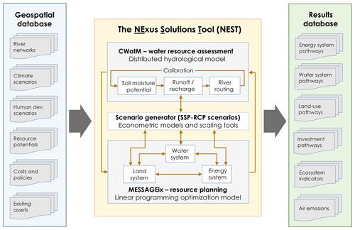 https://www.geosci-model-dev.net/13/1095/2020/gmd-13-1095-2020-f01