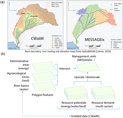 https://www.geosci-model-dev.net/13/1095/2020/gmd-13-1095-2020-f02