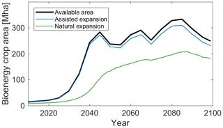 https://www.geosci-model-dev.net/13/1123/2020/gmd-13-1123-2020-f07