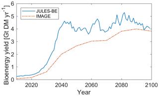 https://www.geosci-model-dev.net/13/1123/2020/gmd-13-1123-2020-f08