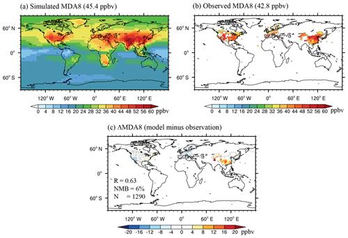 https://www.geosci-model-dev.net/13/1137/2020/gmd-13-1137-2020-f03