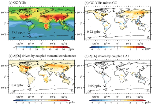 https://www.geosci-model-dev.net/13/1137/2020/gmd-13-1137-2020-f04
