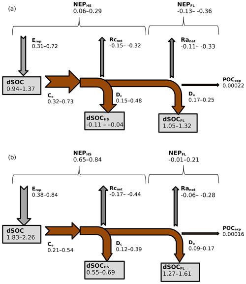 https://www.geosci-model-dev.net/13/1201/2020/gmd-13-1201-2020-f08