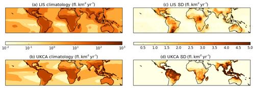 https://www.geosci-model-dev.net/13/1223/2020/gmd-13-1223-2020-f01