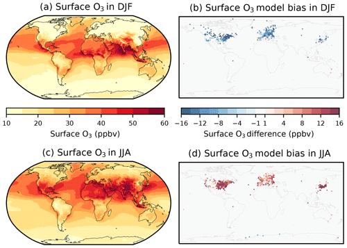 https://www.geosci-model-dev.net/13/1223/2020/gmd-13-1223-2020-f05
