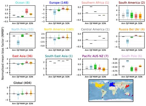 https://www.geosci-model-dev.net/13/1223/2020/gmd-13-1223-2020-f06