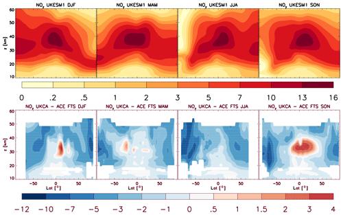 https://www.geosci-model-dev.net/13/1223/2020/gmd-13-1223-2020-f21