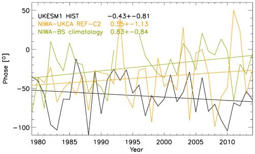 https://www.geosci-model-dev.net/13/1223/2020/gmd-13-1223-2020-f26