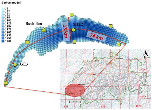 https://www.geosci-model-dev.net/13/1267/2020/gmd-13-1267-2020-f01